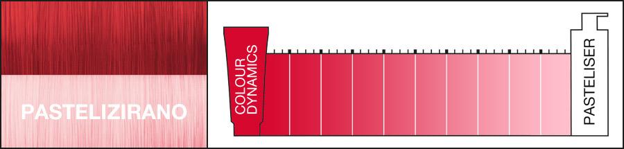 češnje rdeča pastelna barva